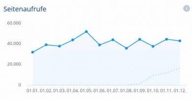 Blatzheim-Online erfreut sich weiter großer Beliebtheit