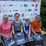 Erfolge des TV-Blatzheim bei NRW Streetbasketballtour