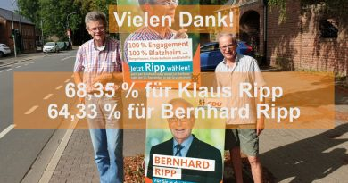 Klaus Ripp erzielt 68,35 %
